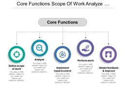Core Functions Scope Of Work Analyze Perform Work Feedback