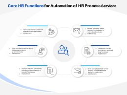 Core HR Functions For Automation Of HR Process Services Ppt File Example