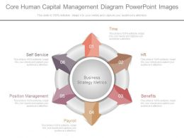 Core Human Capital Management Diagram Powerpoint Images