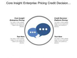 Core Insight Enterprise Pricing Credit Decision Platform Pricing Cpb