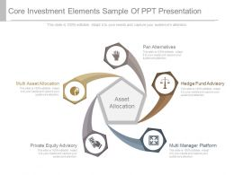 Core Investment Elements Sample Of Ppt Presentation