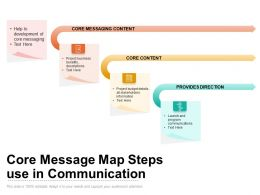 Core Message Map Steps Use In Communication