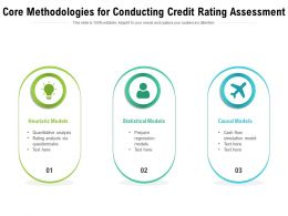 Core Methodologies For Conducting Credit Rating Assessment