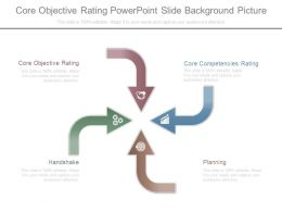 Core Objective Rating Powerpoint Slide Background Picture