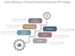 Core Offerings In Product Envisioning Services Ppt Design