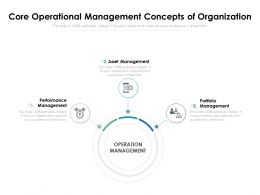 Core Operational Management Concepts Of Organization