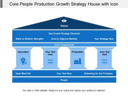 Core People Production Growth Strategy House With Icon