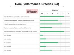 Core Performance Criteria 1 3 Ppt Powerpoint Presentation Professional File Formats