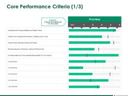 Core Performance Criteria Planning A246 Ppt Powerpoint Presentation Summary Master Slide