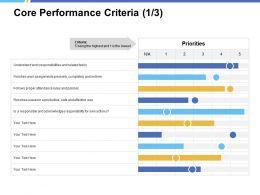 Core Performance Criteria Planning Ppt Powerpoint Presentation Summary Microsoft