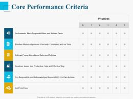 Core Performance Criteria Ppt Powerpoint Presentation Show Clipart Images
