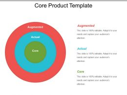 Core Product Template