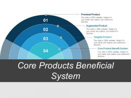 Core Products Beneficial System
