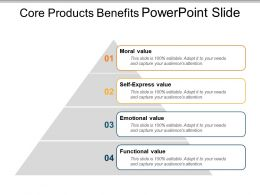 Core Products Benefits Powerpoint Slide