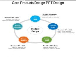 Core Products Design Ppt Design