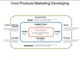 Core Products Marketing Developing