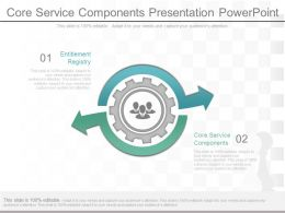 Core Service Components Presentation Powerpoint