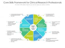 Core Skills Framework For Clinical Research Professionals