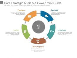 Core Strategic Audience Powerpoint Guide