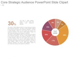 Core Strategic Audience Powerpoint Slide Clipart