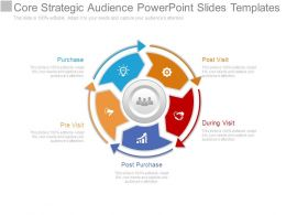 Core Strategic Audience Powerpoint Slides Templates