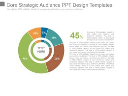 Core Strategic Audience Ppt Design Templates