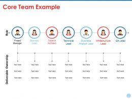 Core Team Example Ppt Summary Inspiration