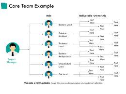 Core Team Example Presentation Layouts