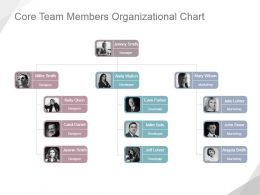Core Team Members Organizational Chart Powerpoint Slide Show