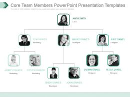 Core Team Members Powerpoint Presentation Templates