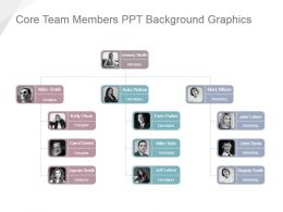 Core Team Members Ppt Background Graphics