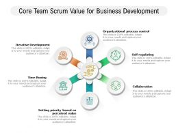 Core Team Scrum Value For Business Development