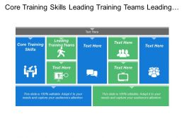 Core Training Skills Leading Training Teams Leading Training