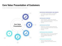 Core Value Presentation Of Customers