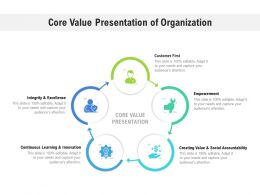 Core Value Presentation Of Organization