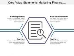 Core Value Statements Marketing Finance Leadership Types Leadership Cpb
