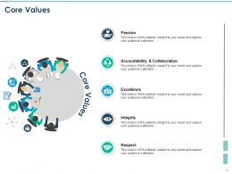 Core Values Accountability And Collaboration Ppt Presentation Portfolio