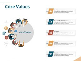 Core Values Accountability Collaboration Ppt Powerpoint Presentation Styles