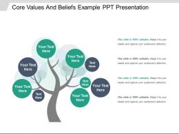Core Values And Beliefs Example Ppt Presentation