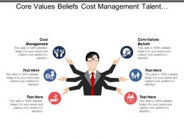 Core Values Beliefs Cost Management Talent Management Database Management