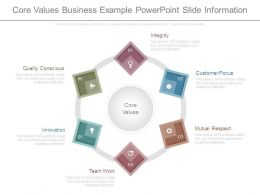Core Values Business Example Powerpoint Slide Information