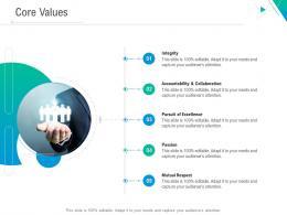 Core Values Business Outline Ppt Designs