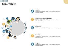 Core Values Collaboration M2006 Ppt Powerpoint Presentation Ideas Maker