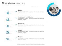 Core Values Corporate Profiling Ppt Professional