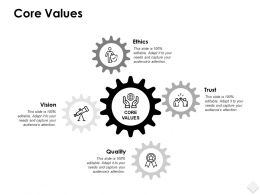 Core Values Ethics Ppt Powerpoint Presentation Pictures Tips