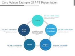 Core Values Example Of Ppt Presentation