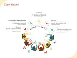 Core Values Excellence Ppt Powerpoint Model