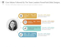 Core Values Followed By The Team Leaders Powerpoint Slide Designs