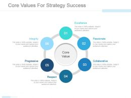 Core Values For Strategy Success Powerpoint Slide Images
