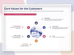 Core Values For The Customers Sustainability Ppt Powerpoint Presentation Outline Model